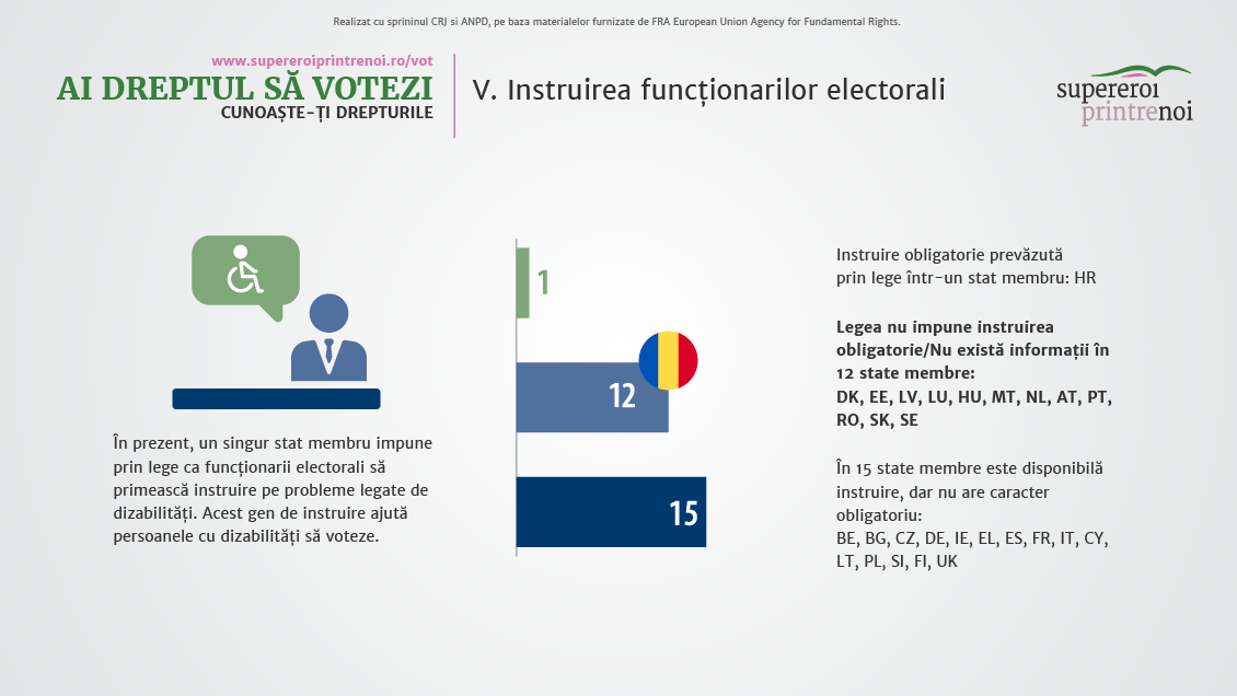 instruirea-functionarilor-electorali1130
