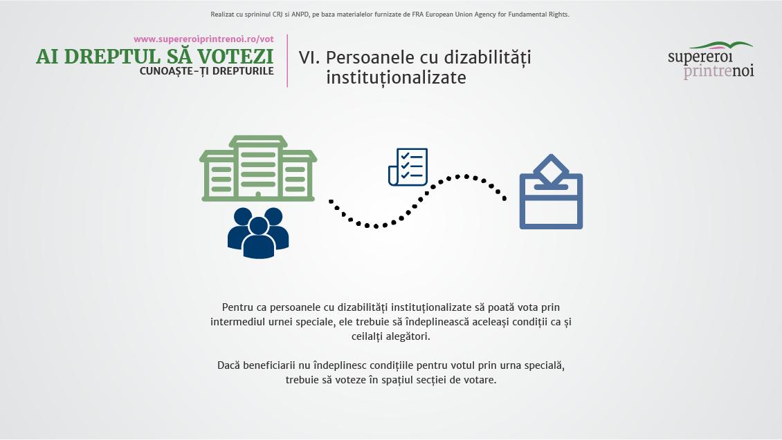 persoanele-cu-dizabilitati-institutionalizate1130