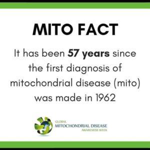 Banner cu text în limba engleză, care, tradus, spune: Știați că au trecut 57 de ani de la primul diagnostic de boală mitocondrială, în 1962.