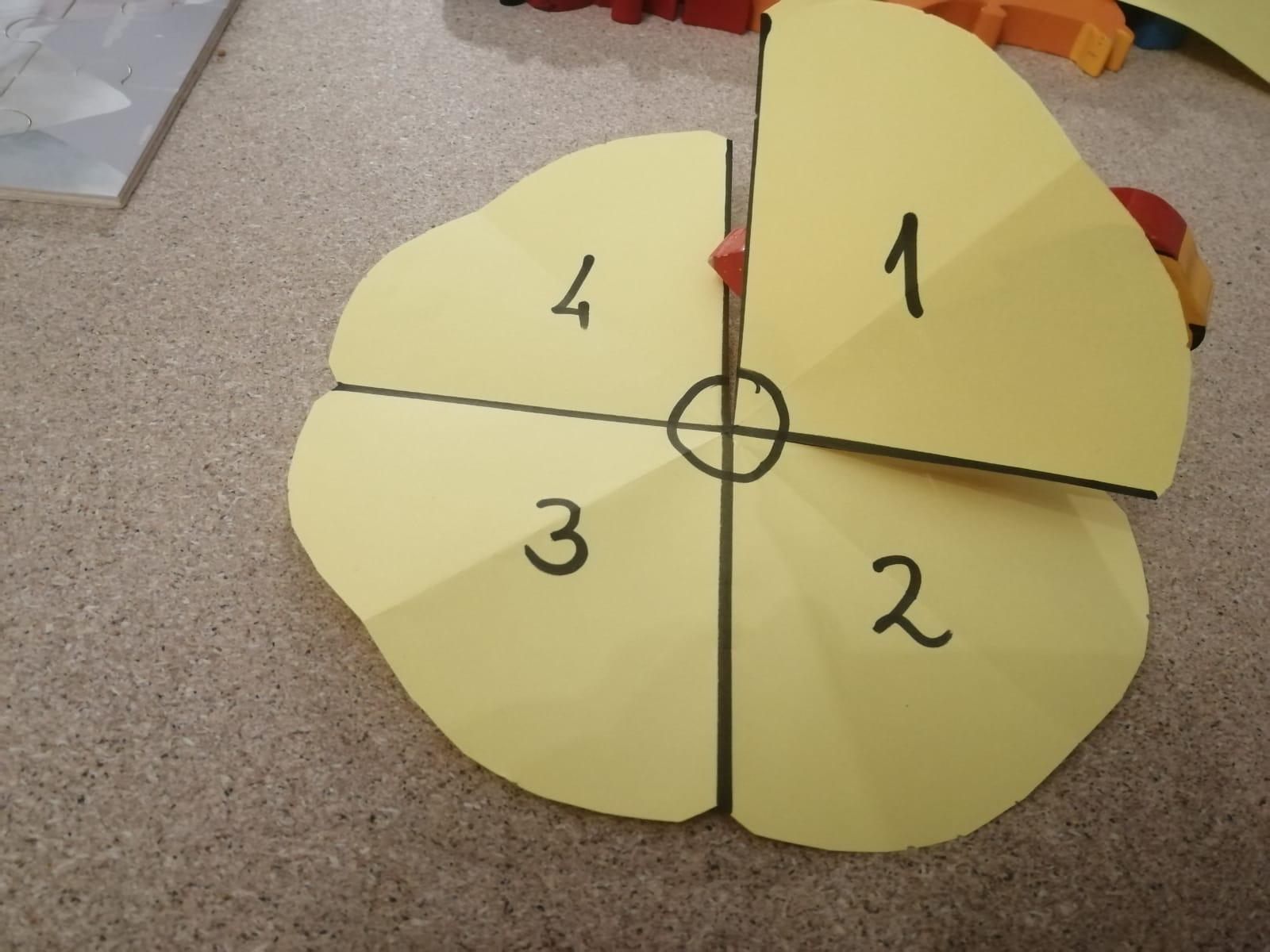 un cerc din hârtie tăiat în sferturi
